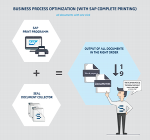 SAP-Complete-Print-300 Maintenance