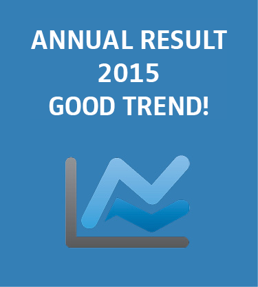 Blog-annual-result-2015 Annual result 2015 - Pleasant trend!
