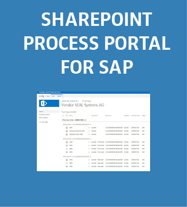 blog-sharepoint-process-portal-en