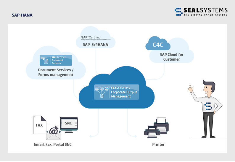 SAP_hana_en_794 News from S/4HANA and SEAL Systems